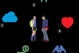 5 claves antes de elegir carrera